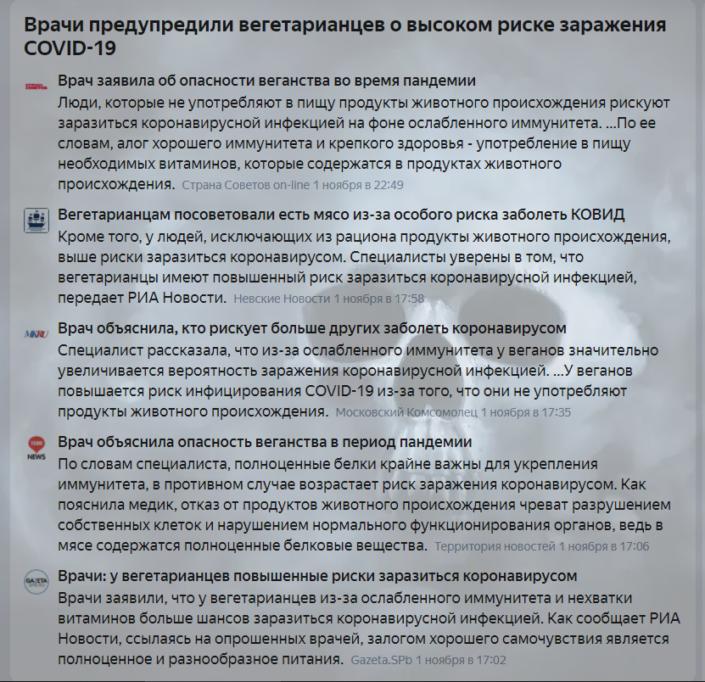 ВЕГАНСТВО И COVID-19 В РОССИЙСКИХ СМИ